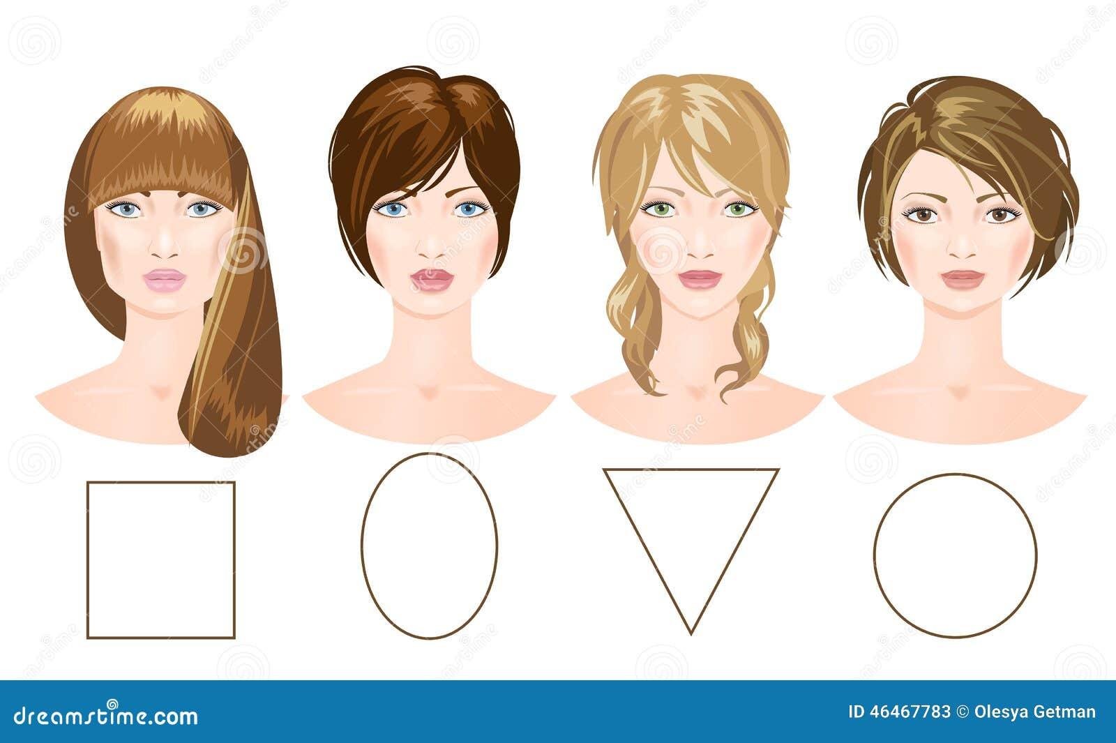 Ensemble des visages de la femme différente