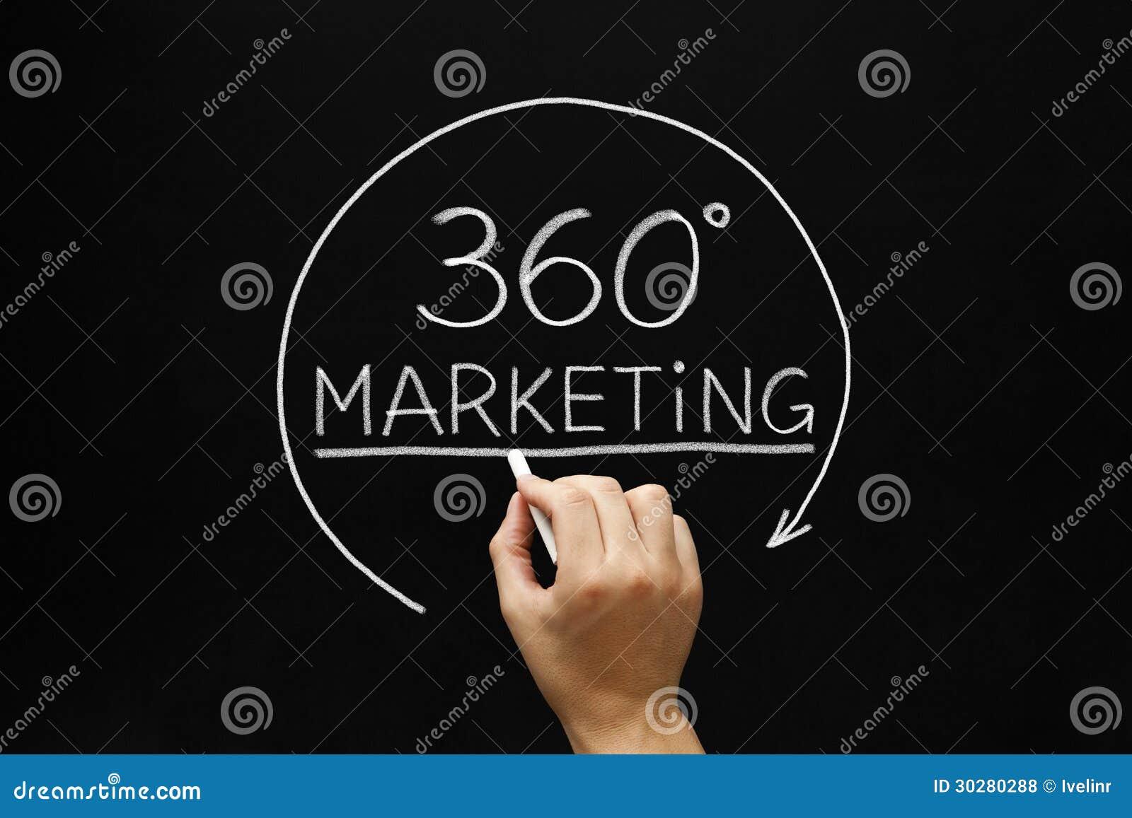 360 graus que introduzem no mercado o conceito
