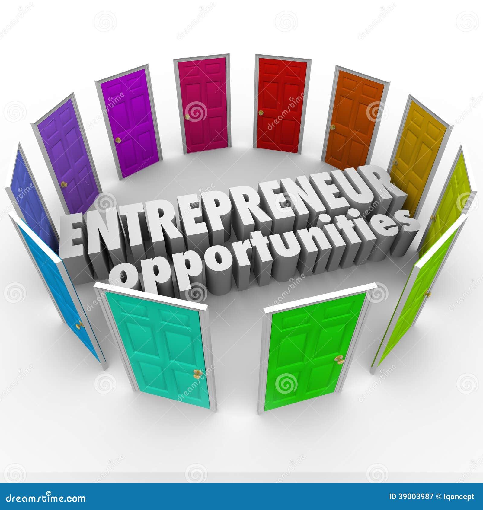 EntreprenörOpportunities Many Business banor