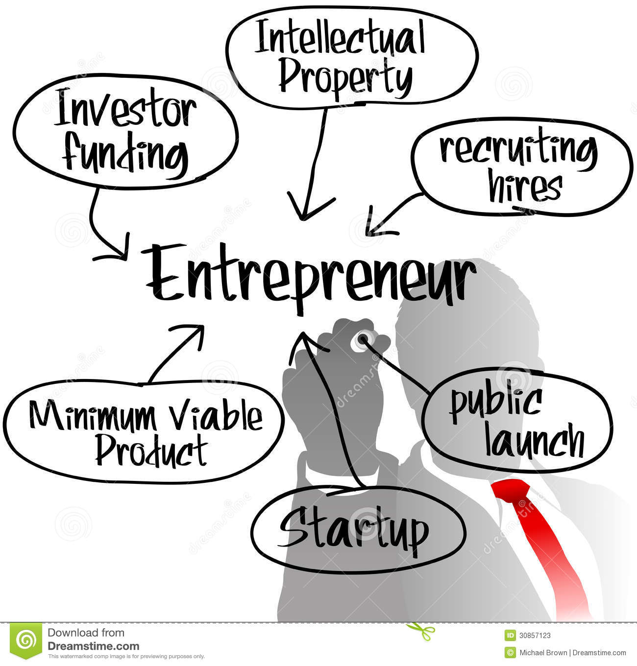 Entrepreneur Drawing Startup Business Plan Stock Photos - Image ...