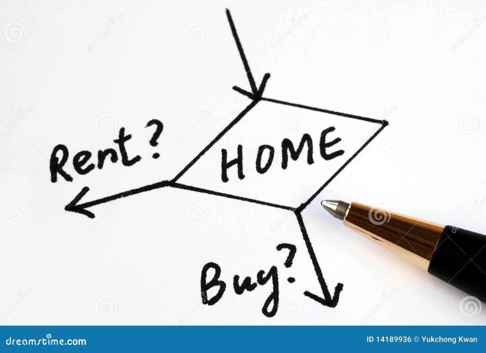 Entscheiden Sie, ob man für das Haus kauft oder mietet?