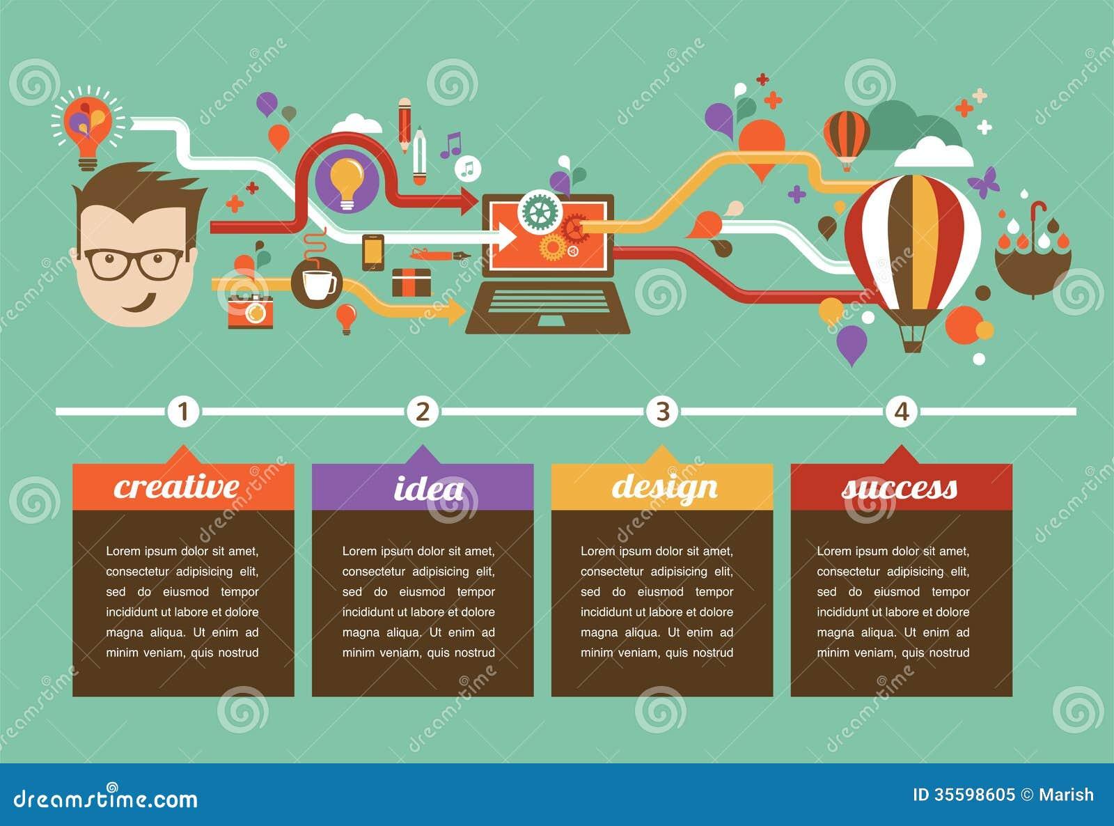 Entwerfen Sie, kreativ, Idee und Innovation infographic