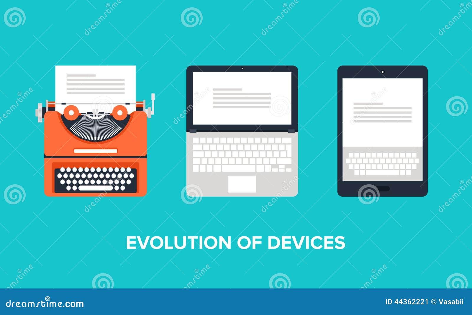 Entwicklung von Geräten