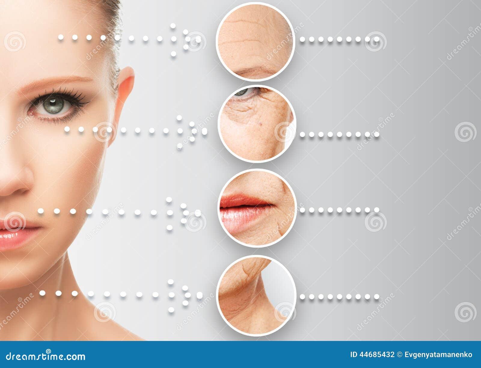Envejecimiento de la piel del concepto de la belleza procedimientos antienvejecedores