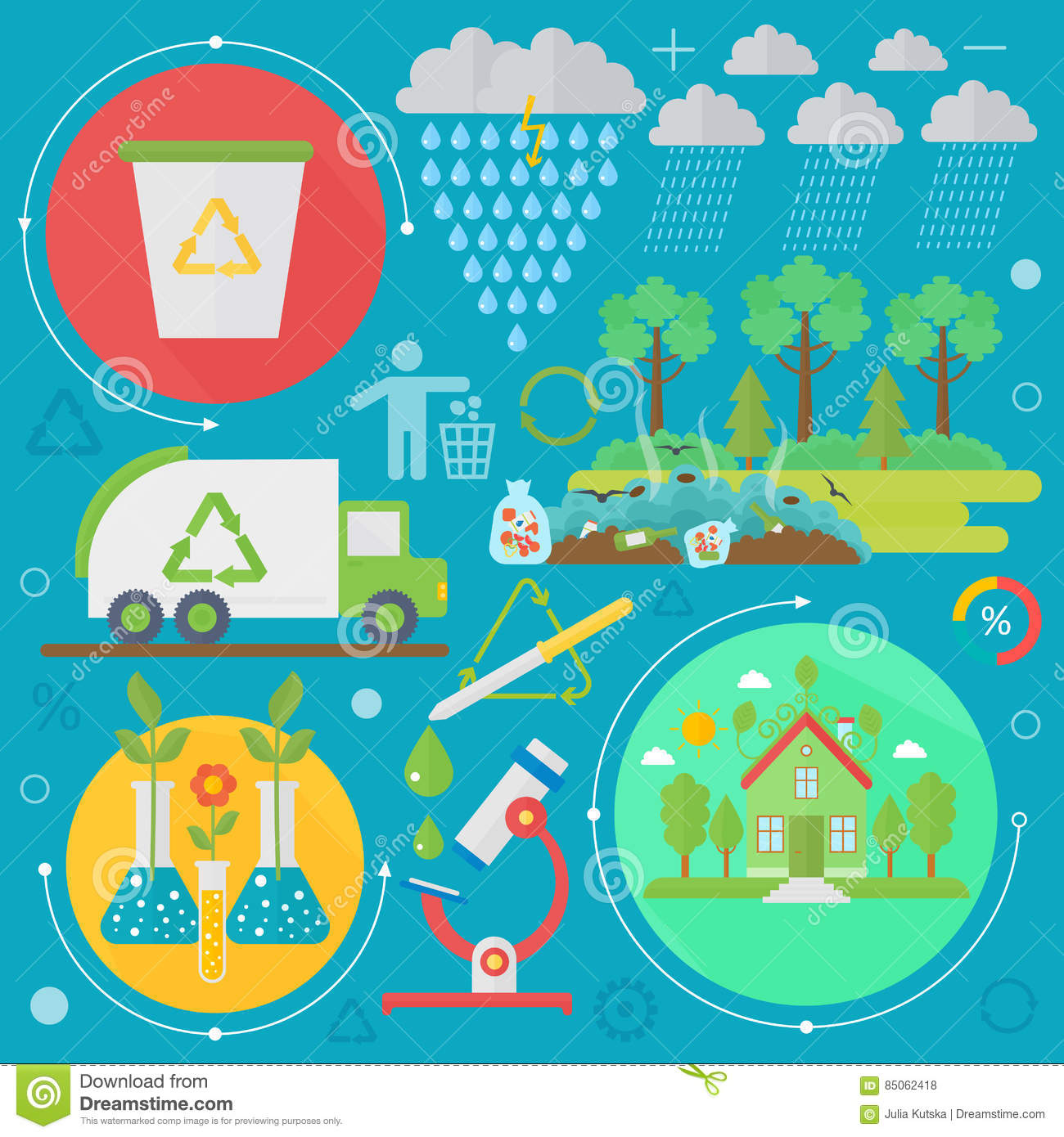 environment protection and ecological knowledge Islam and environment protection  living organisms and their environment and to maintain the ecological balance created by allah  than a fount of knowledge of .