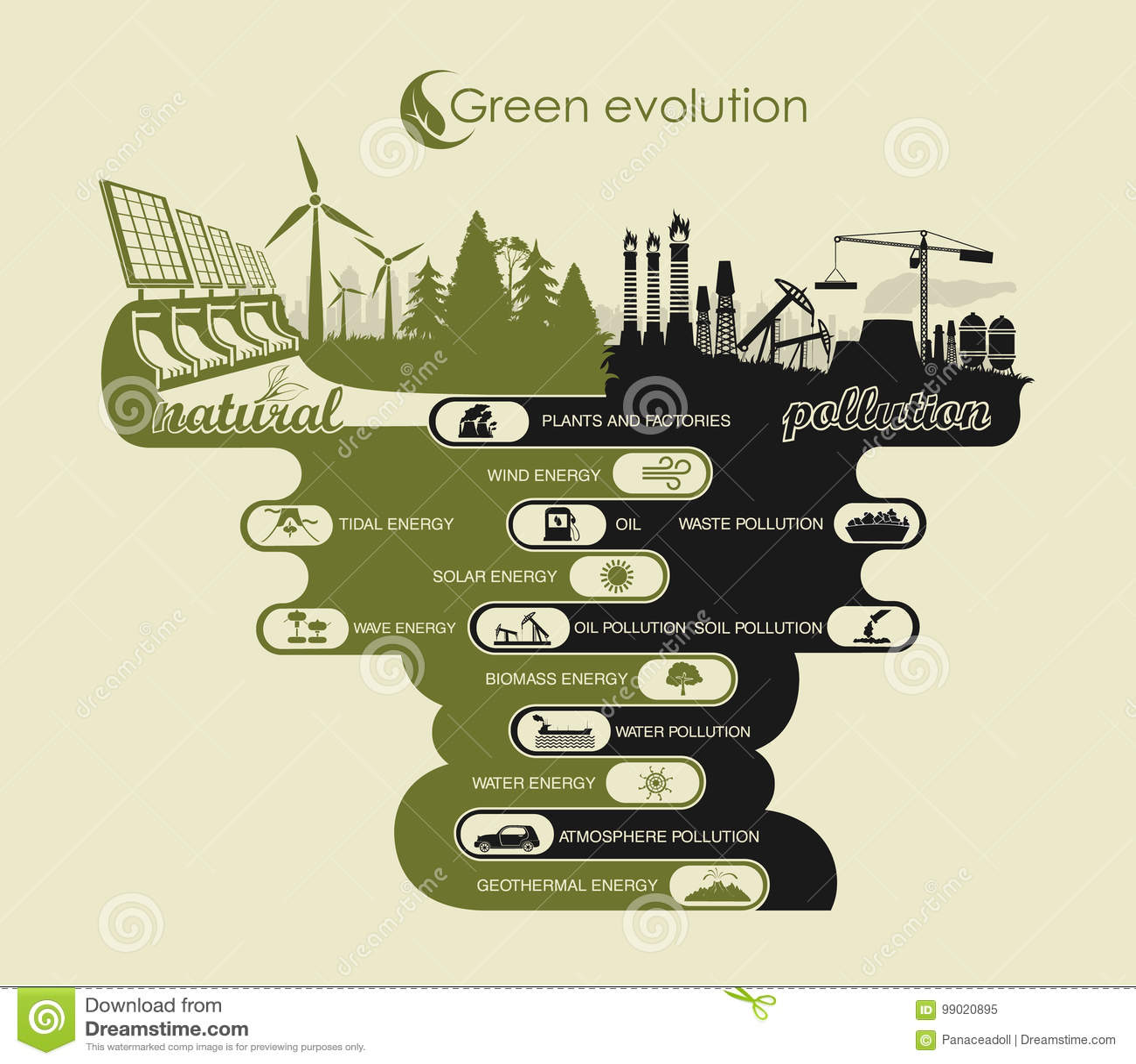 Environnement Et Pollution Atmosphérique Et Terre