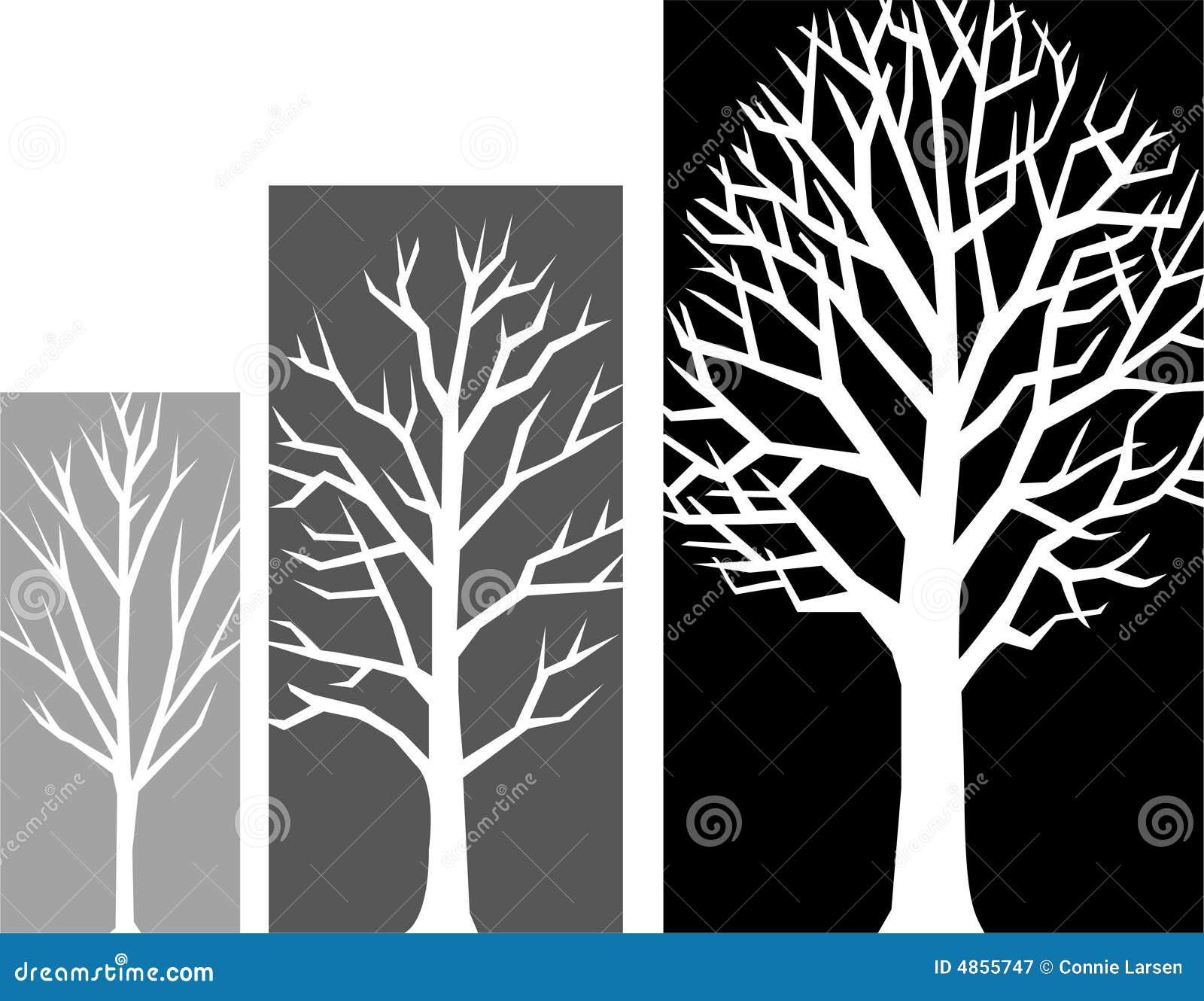Eps增长演出结构树