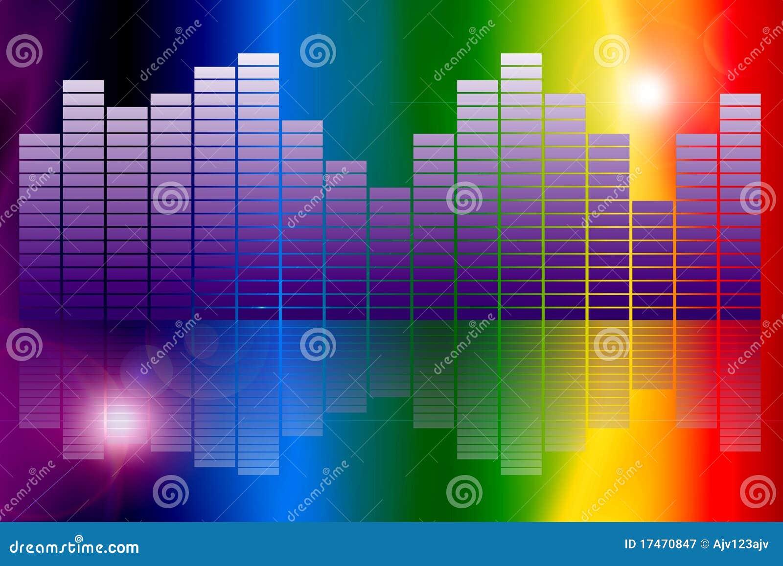 Equalizador do gráfico do espectro