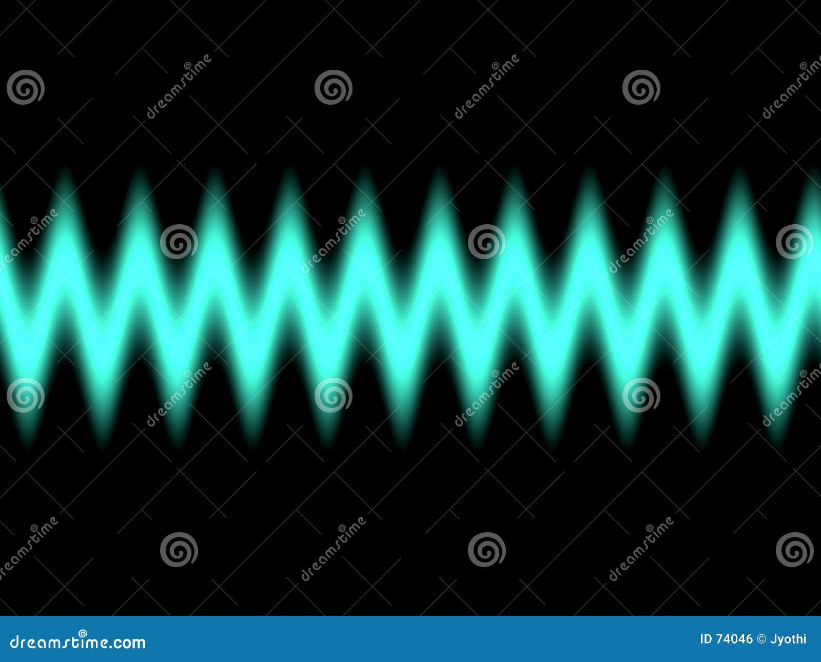 Equalwaves