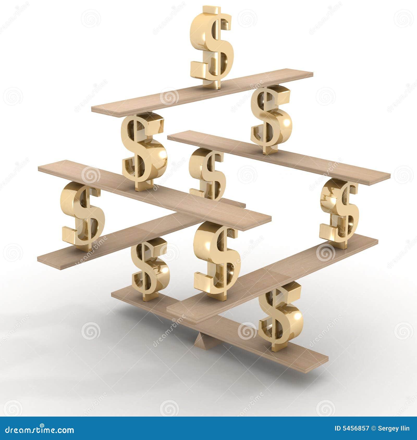 Equilíbrio financeiro. Equilíbrio estável.