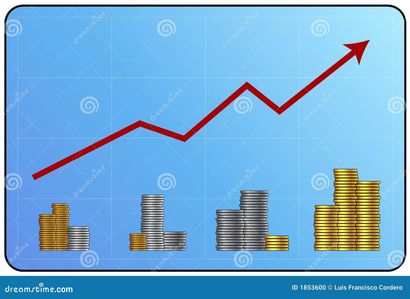 Equilibrio dei soldi