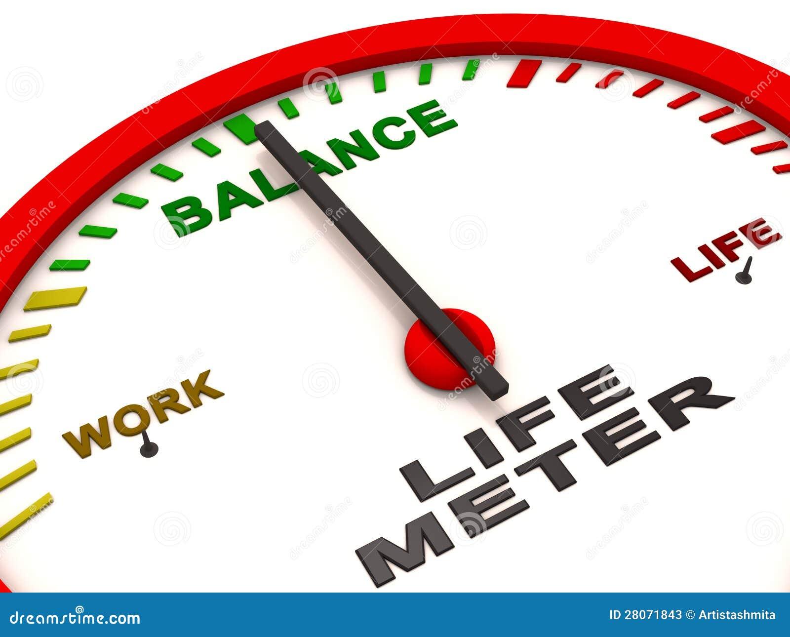 Equilibrio di vita del lavoro