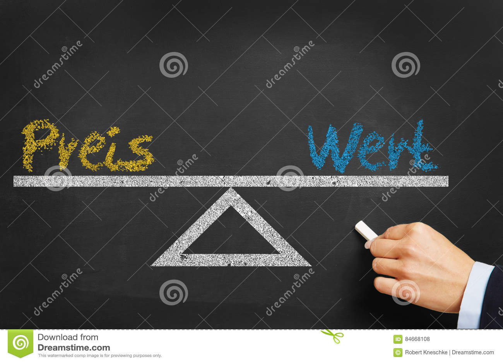 Equilibrio fra Preis e Wert sulla lavagna