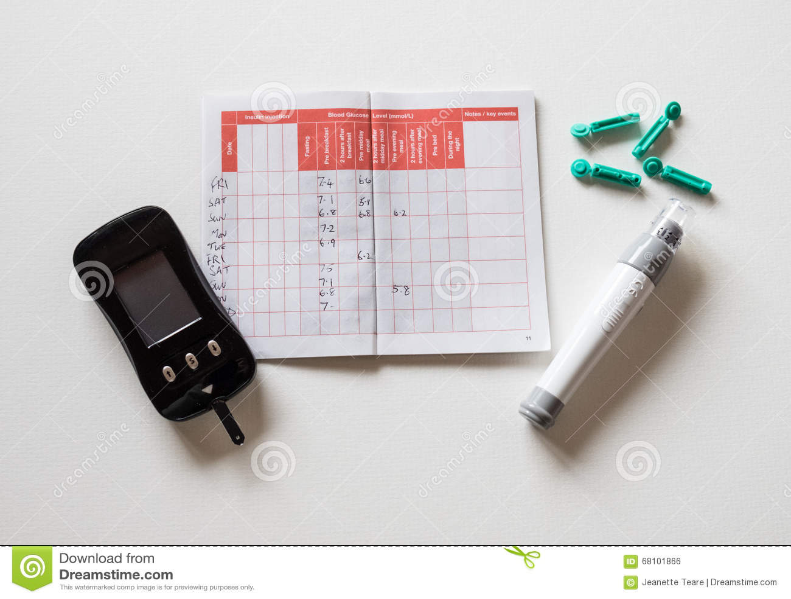 pruebas de diabetes en el hogar niveles de azúcar en la sangre