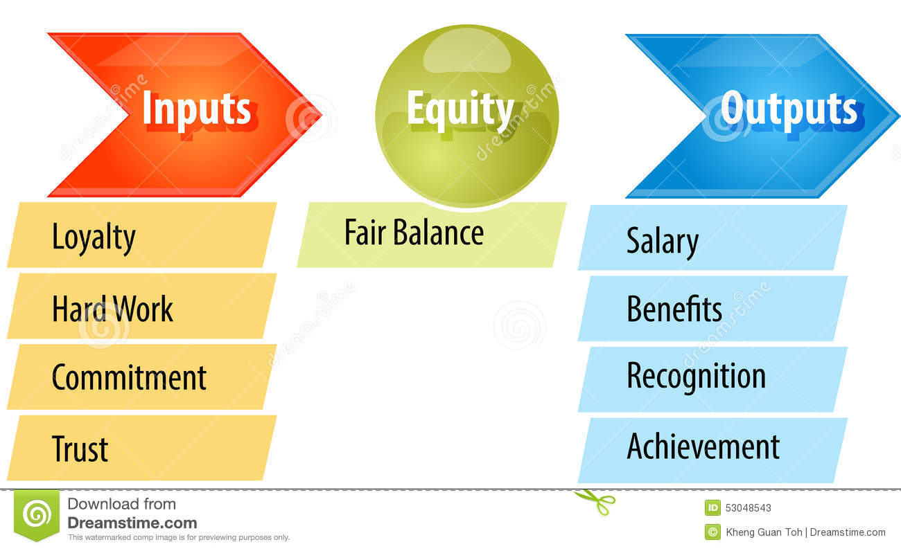 Equity Theory Business Diagram Illustration Stock Illustration - Image ...