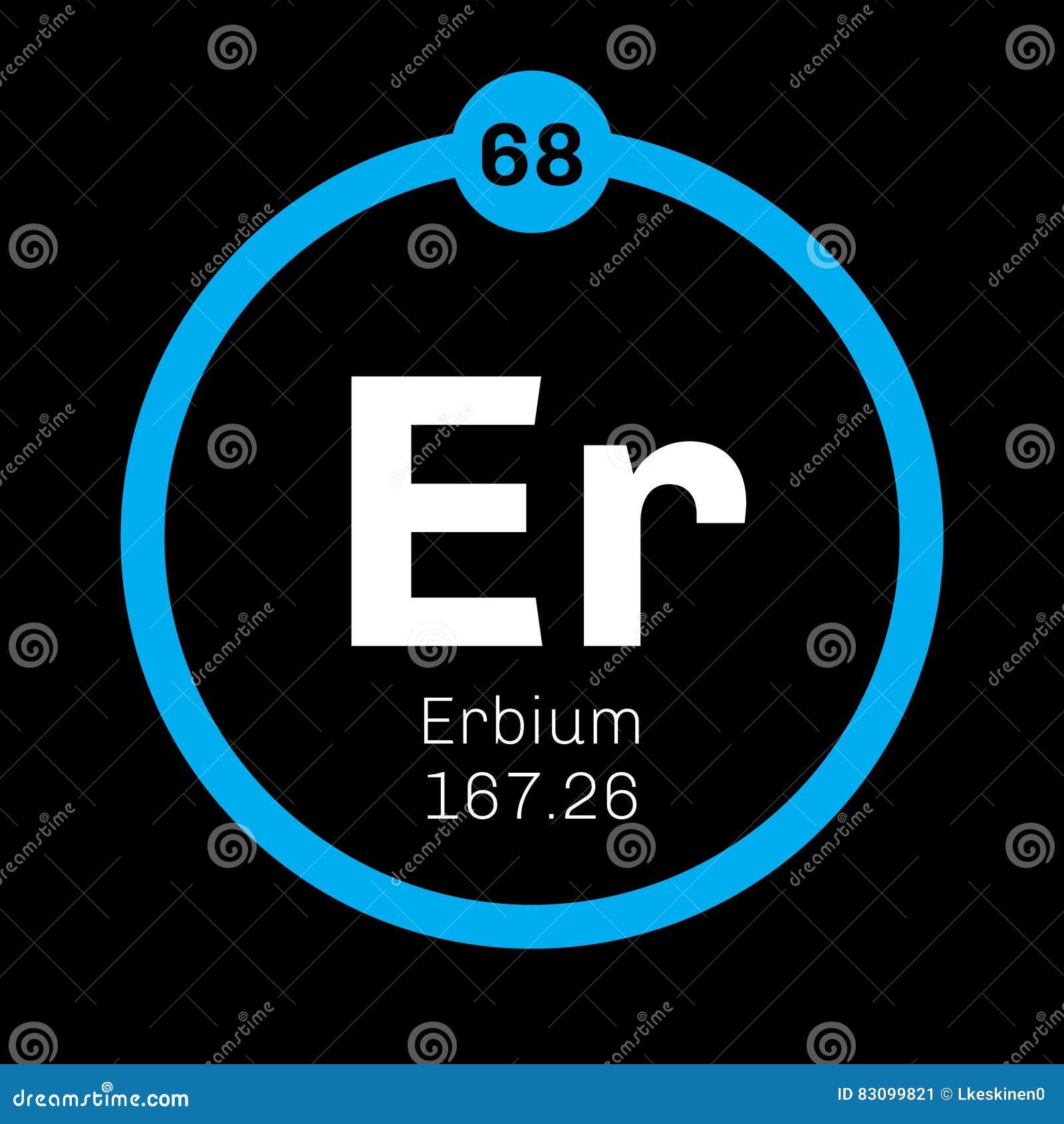 Erbium Chemical Element Stock Vector Illustration Of Graphic 83099821