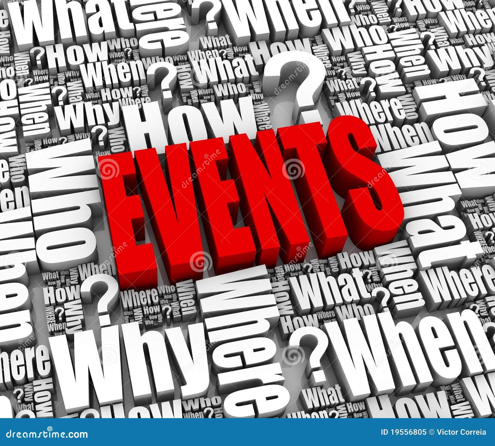 Ereignisse