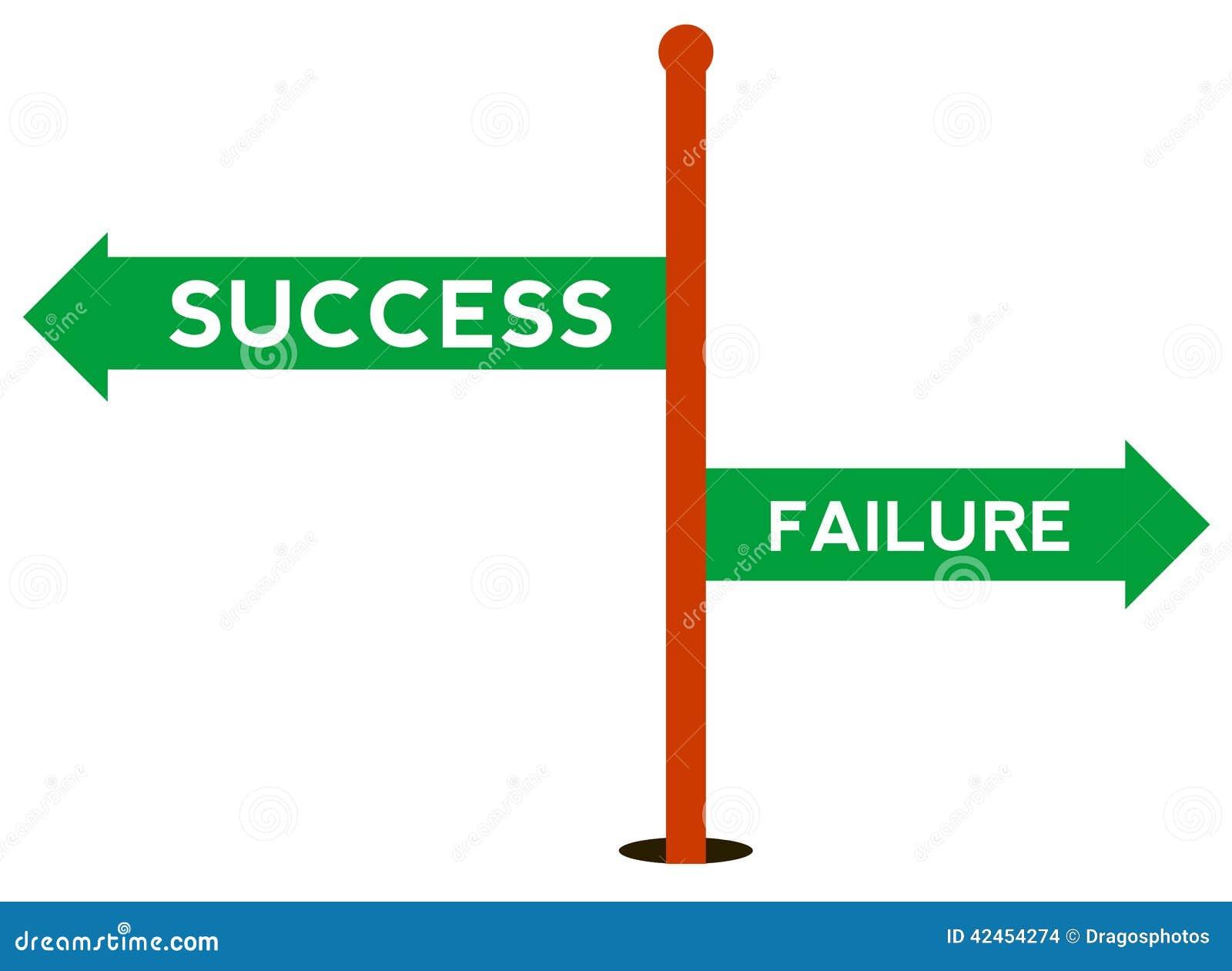 Erfolgsausfallkonzept