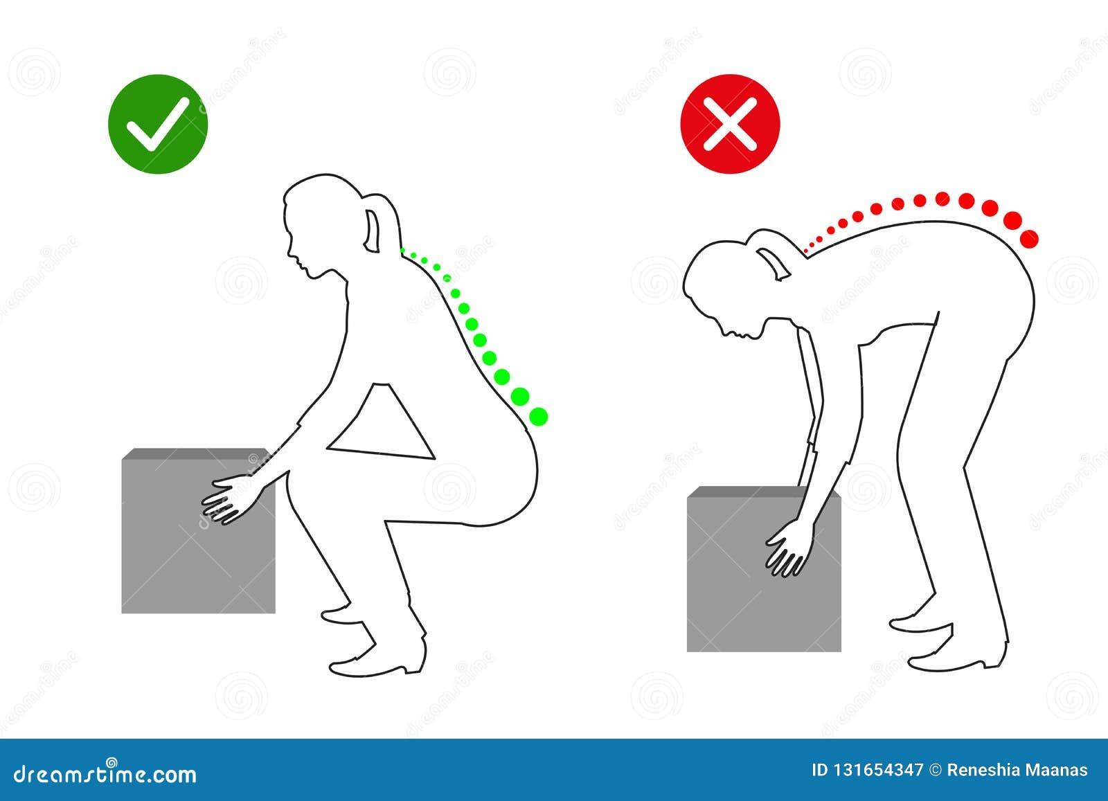 Ergonómico - postura correcta de una mujer para levantar un dibujo lineal del objeto pesado