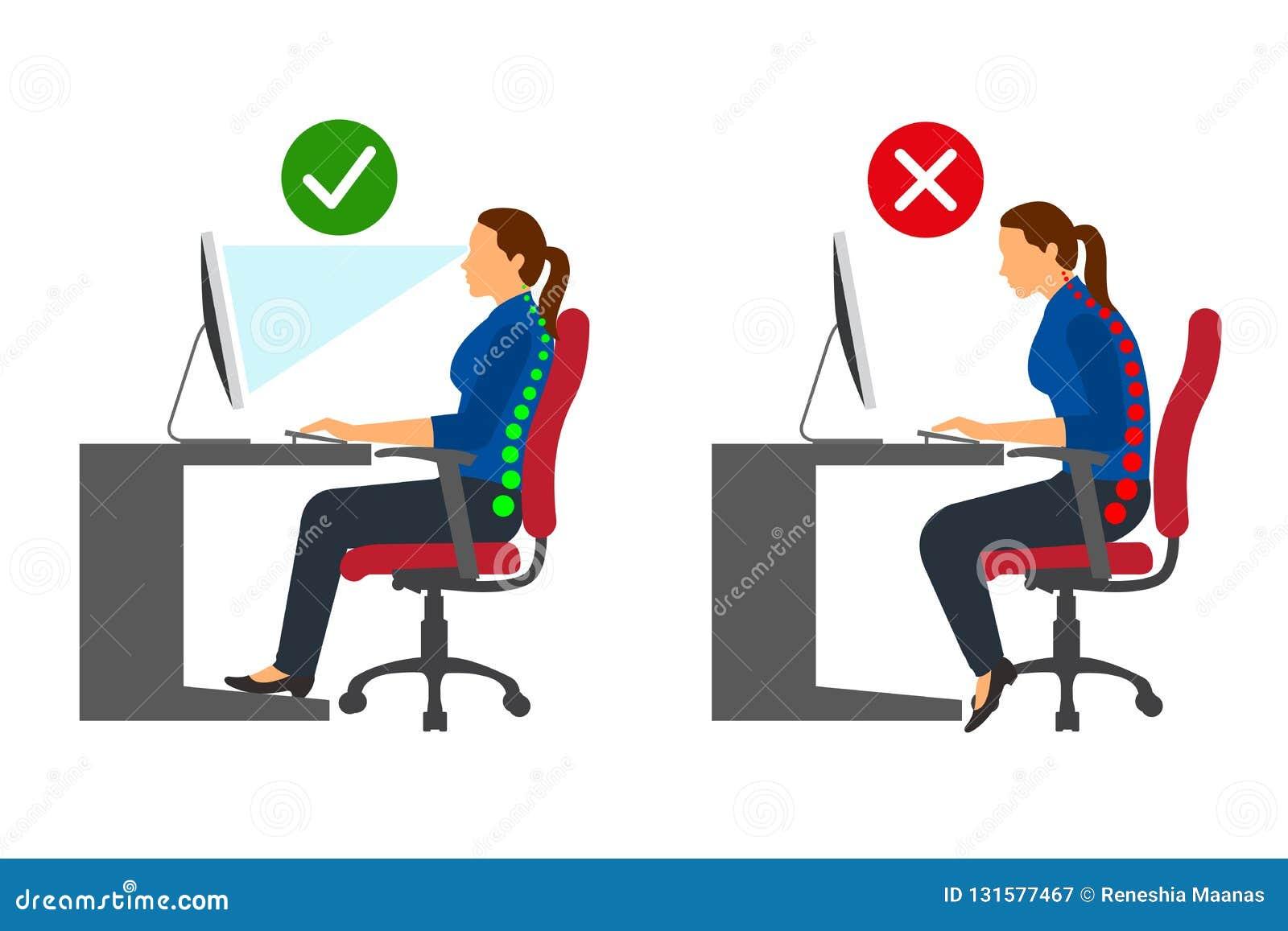 Ergonomía - posición sentada correcta e incorrecta de la mujer al usar un ordenador