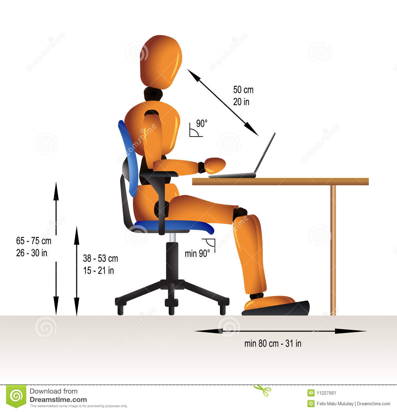Ergonomically Yours: Workstation Basics | Fun Goods. Awesome Living.