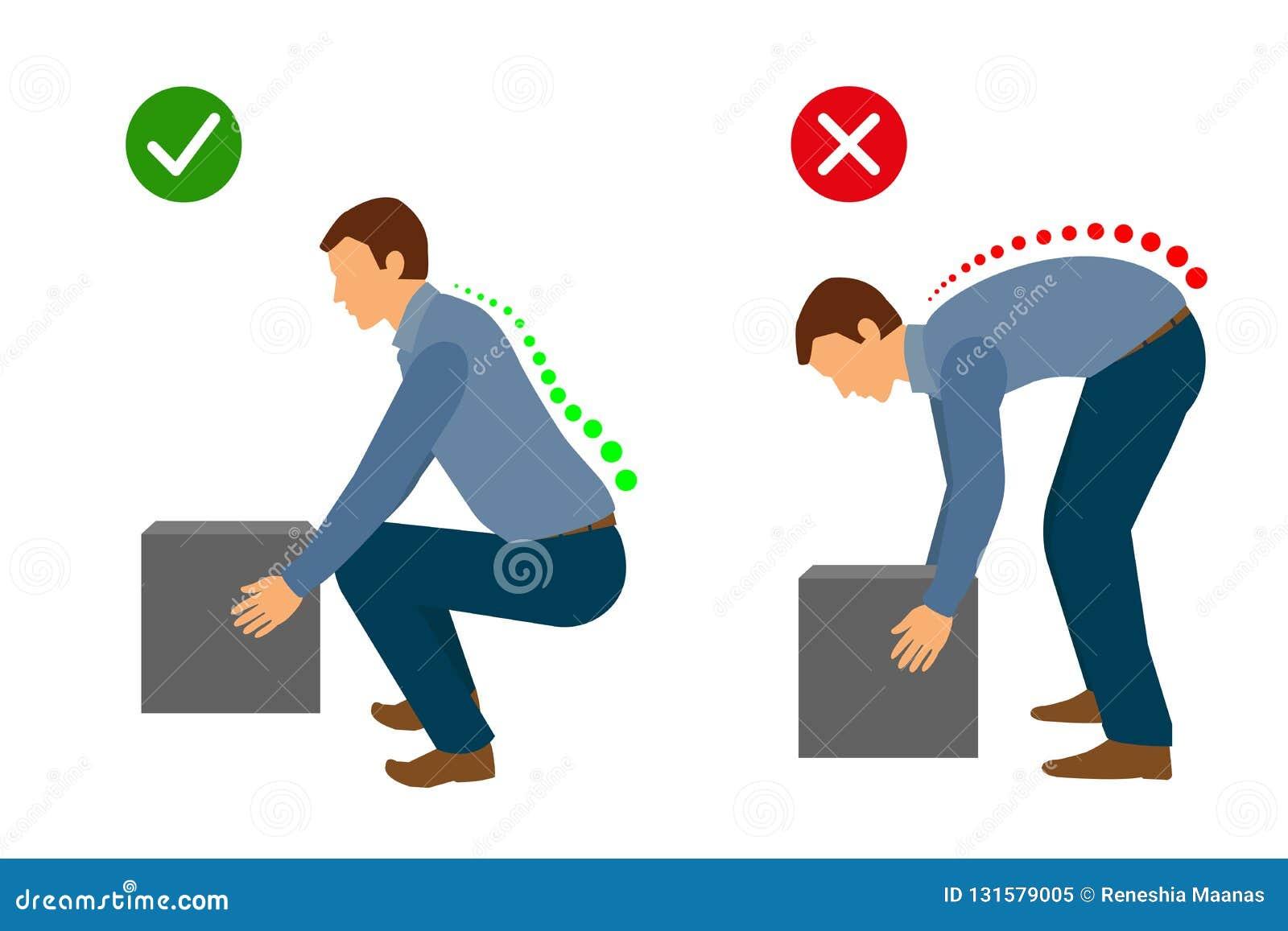Ergonomico - posizione corretta per sollevare un oggetto pesante