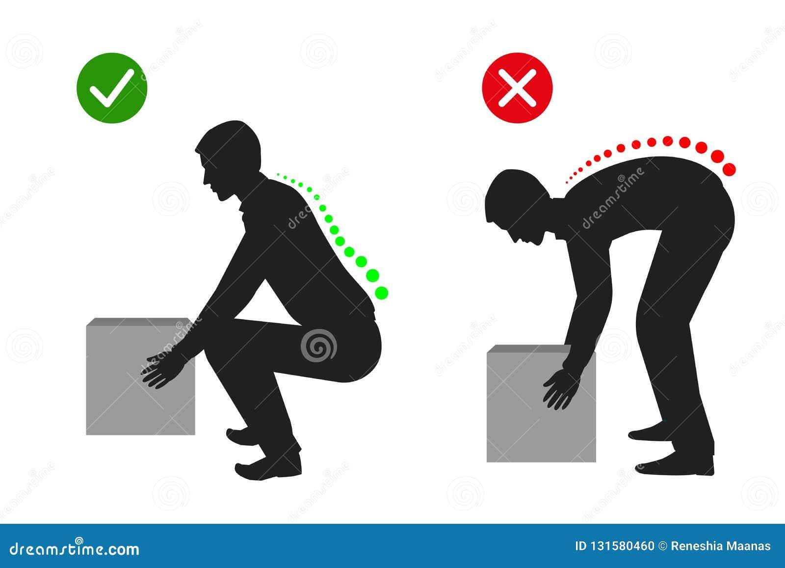 Ergonomico - posizione corretta per sollevare una siluetta pesante dell oggetto