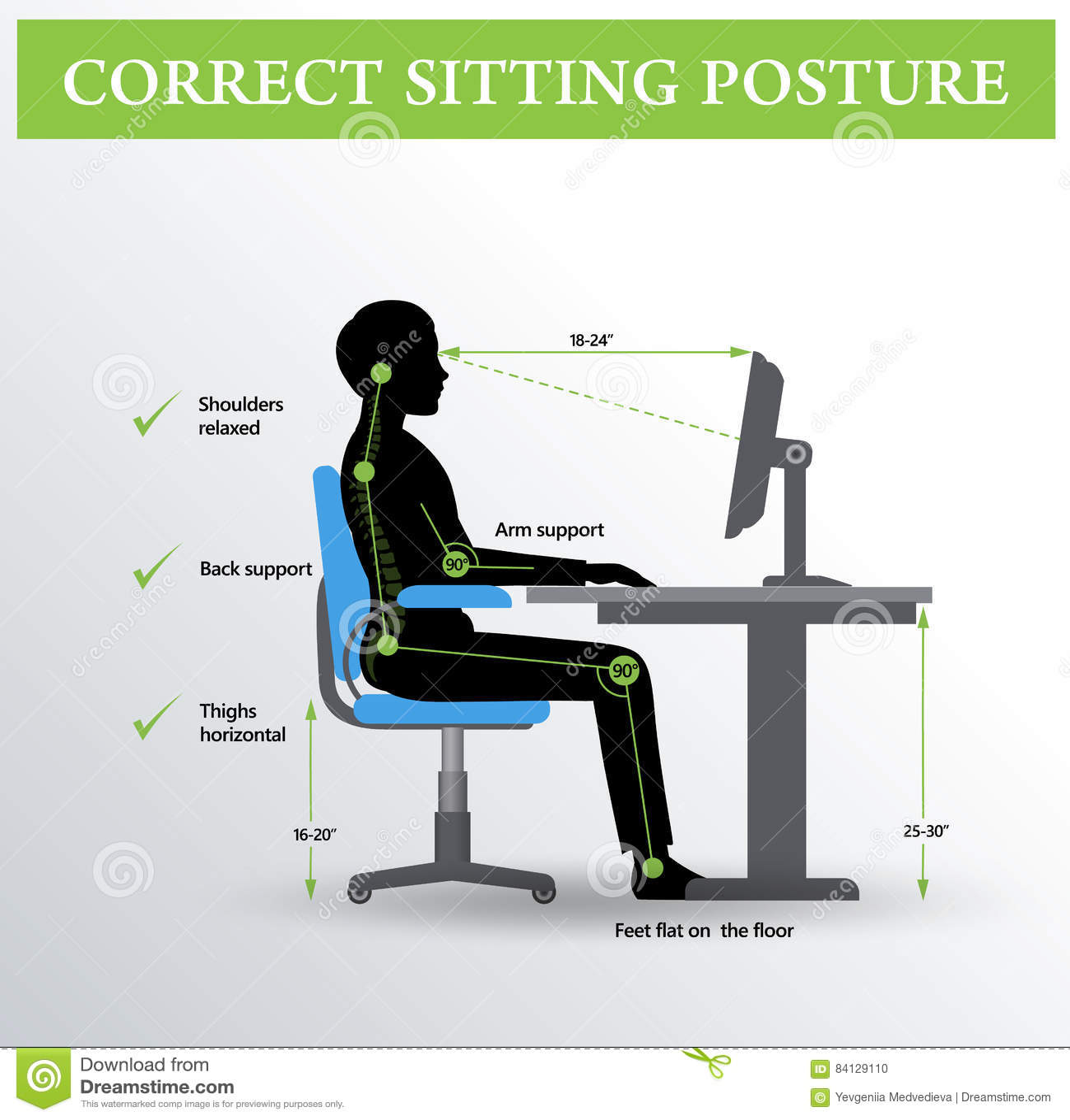 Ergonomie Position D'ise Correcte Illustration de Vecteur ... on