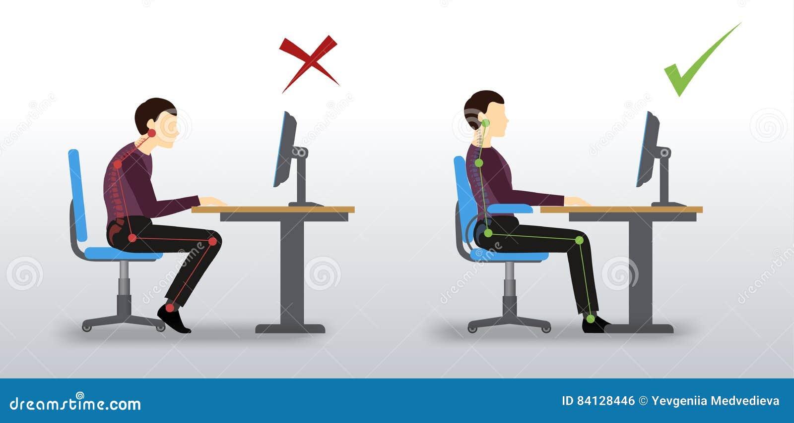 Ergonomisch Falsche und korrekte Sitzenlage