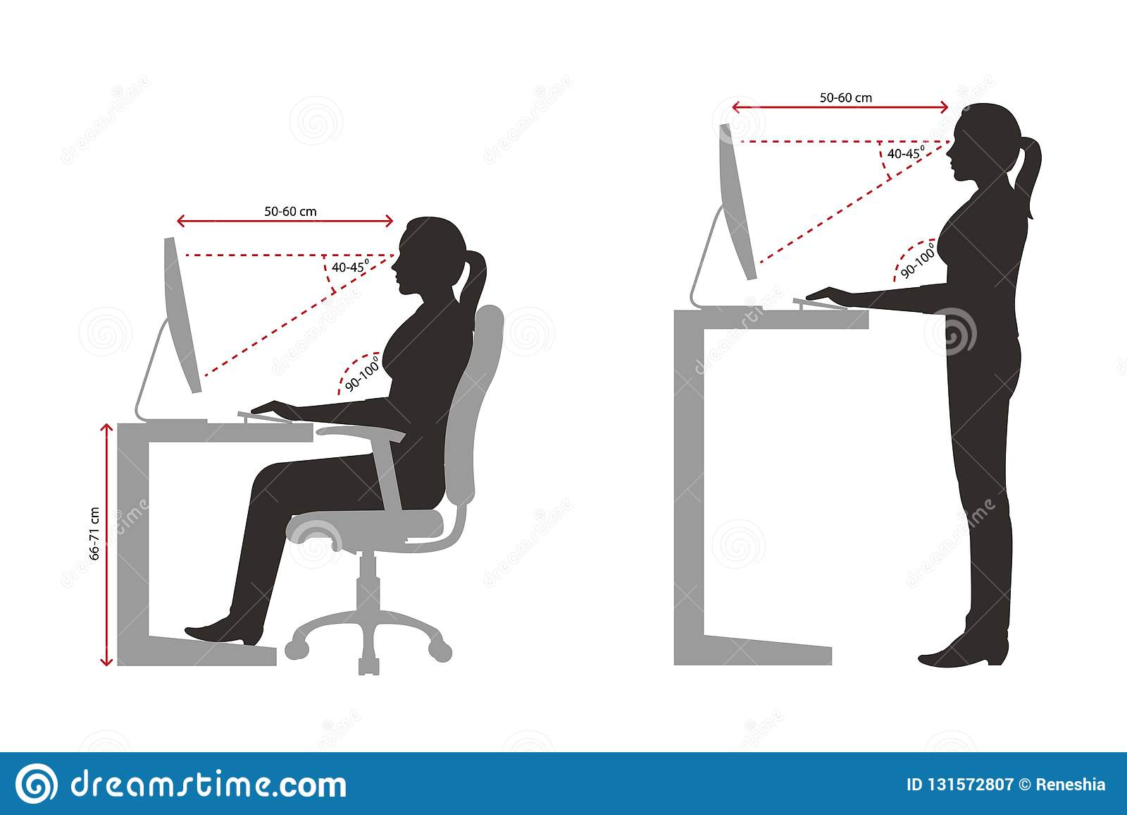 Ergonomisches Schattenbild eines korrekten Sitzens der Frau und der stehenden Lage, wenn ein Computer verwendet wird