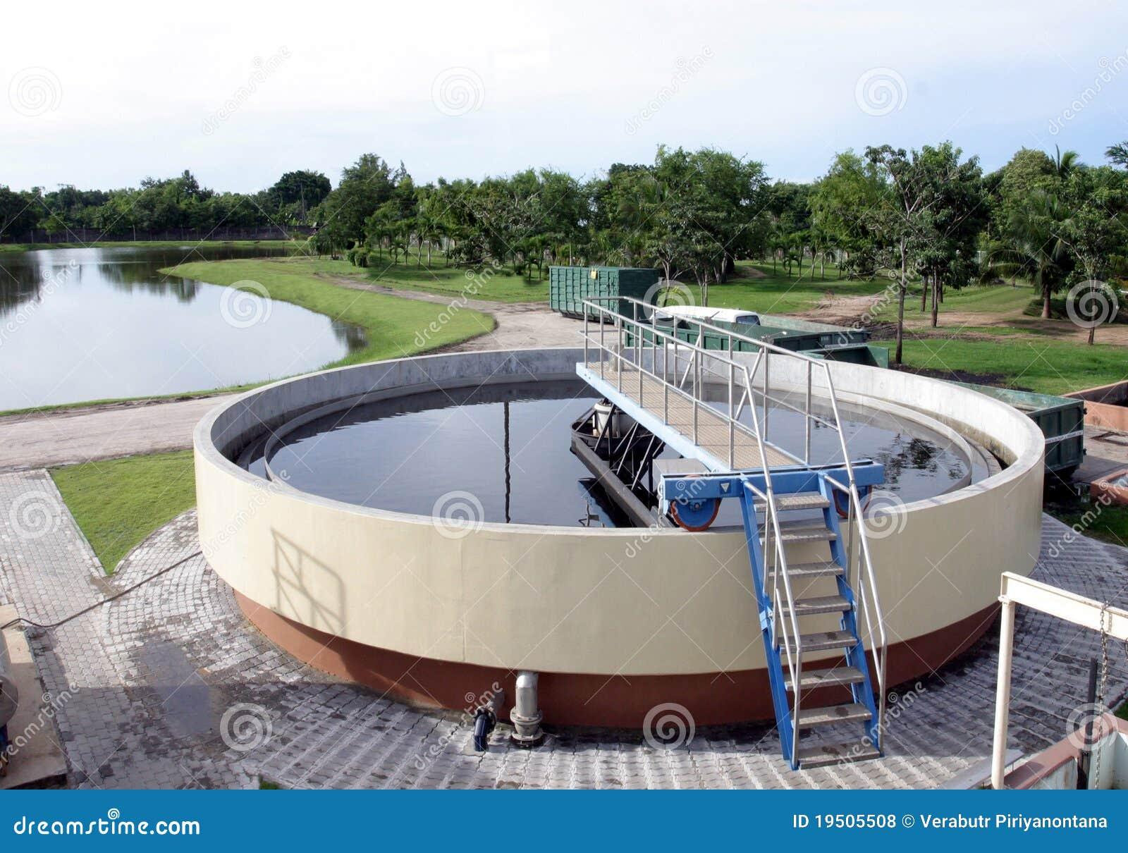 Erklärtes Becken