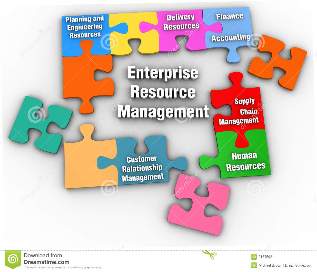 resource management Pm solutions is a project management services firm helping organizations apply project management and pmo practices to improve business performance.