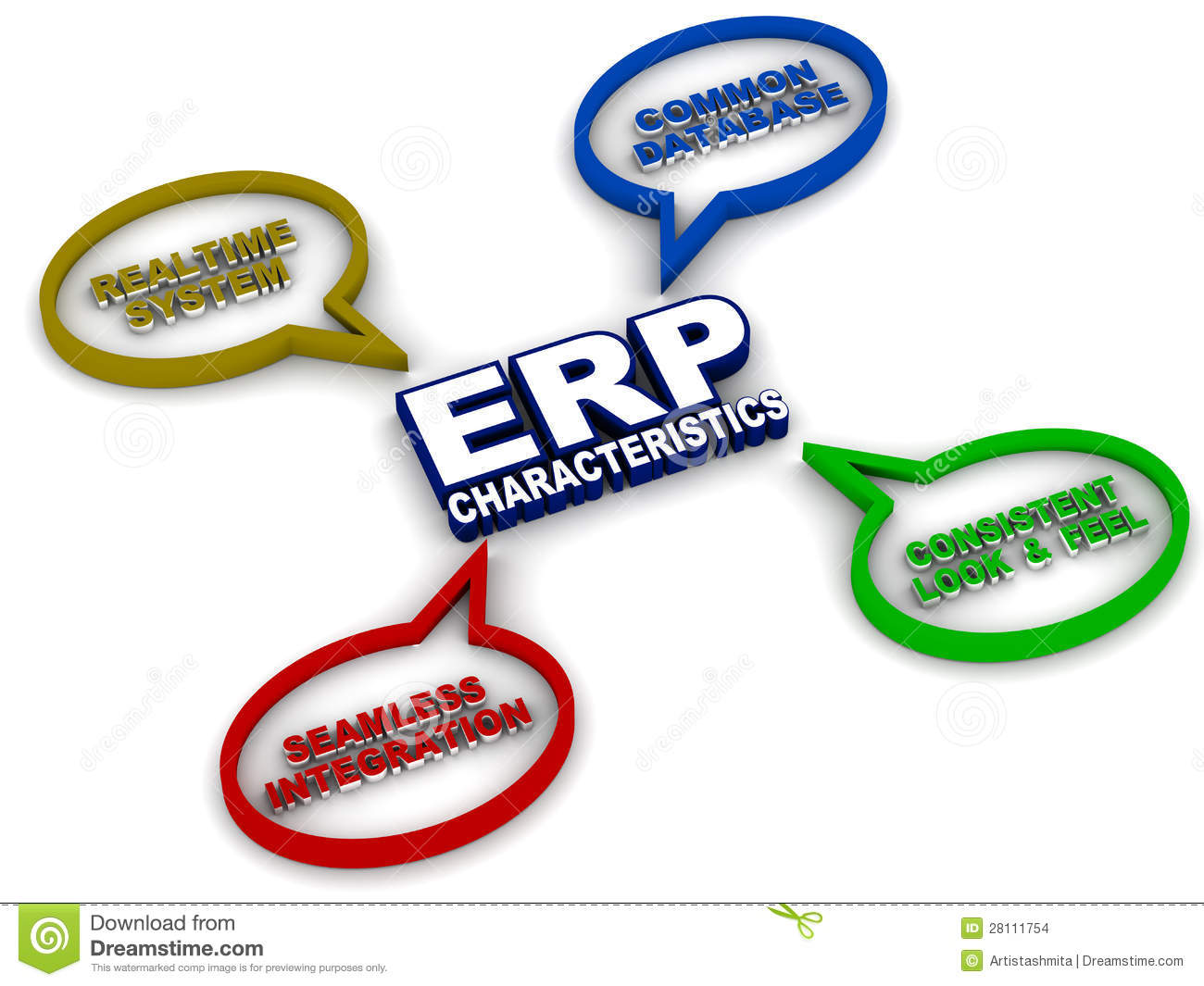 Erp Cartoons Illustrations Amp Vector Stock Images 422