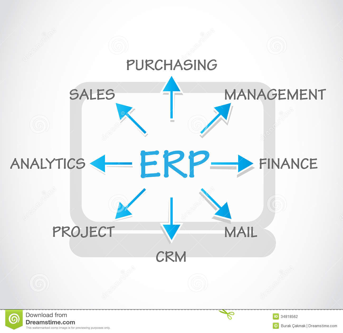 enterprise resource planning of nike Are inefficient processes halting business growth sage's enterprise resource  planning (erp) software and systems can help you manage your business.