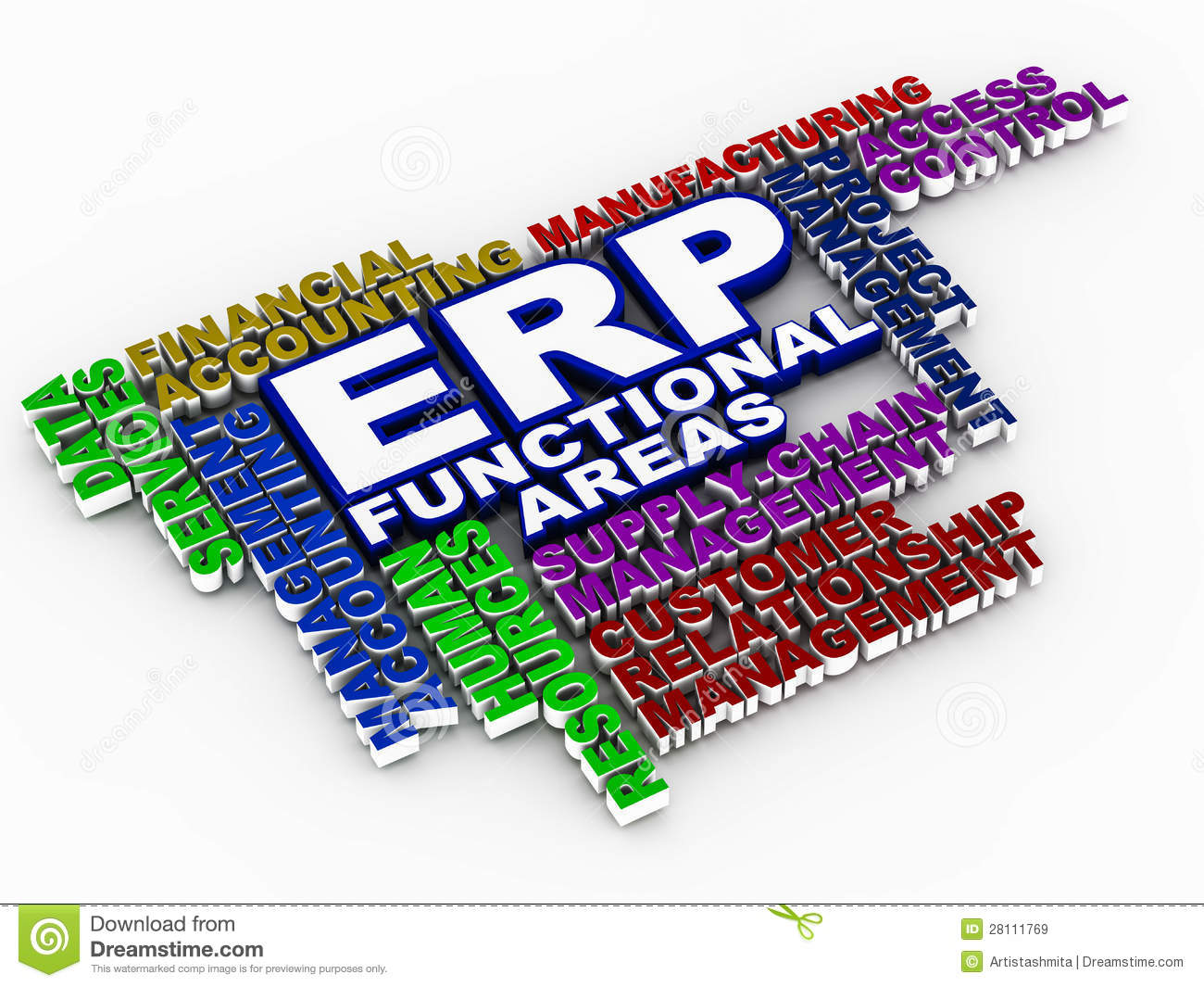 Erp Functional Areas Royalty Free Stock Images Image