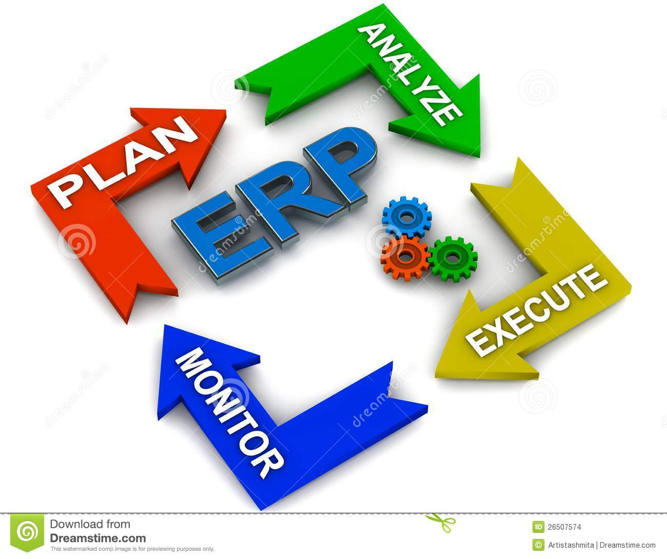 Enterprise resource planning process with four stages like plan ...
