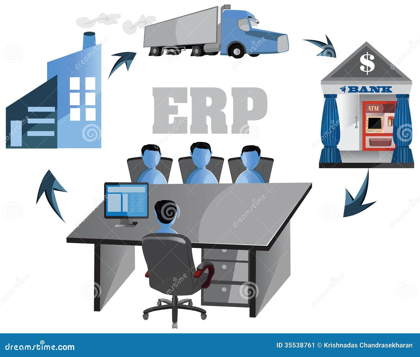 Enterprise Resource Planning Pdf