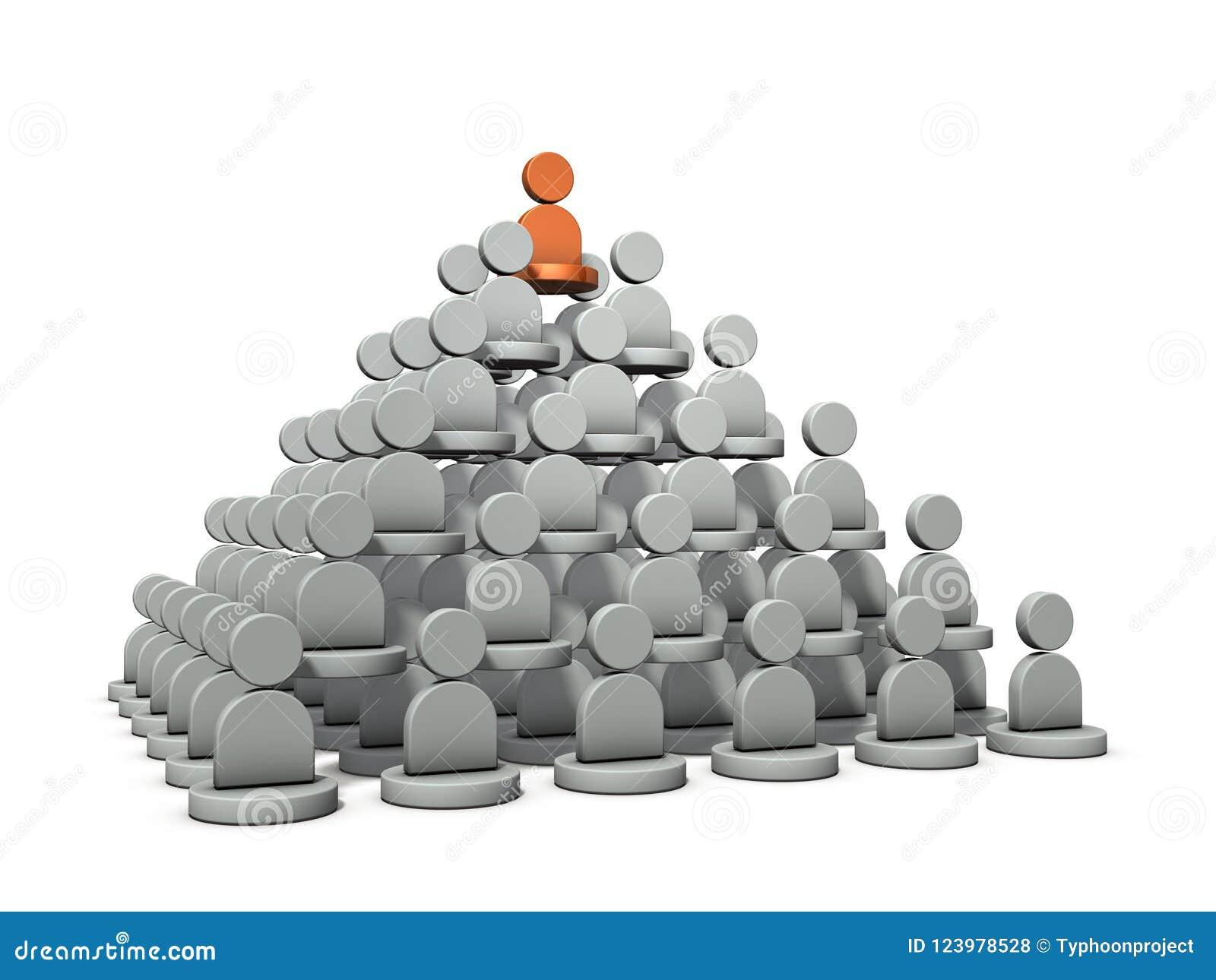 Es ist eine Pyramidenstruktur, Rang der Energie Es stellt die Struktur der Organisation dar