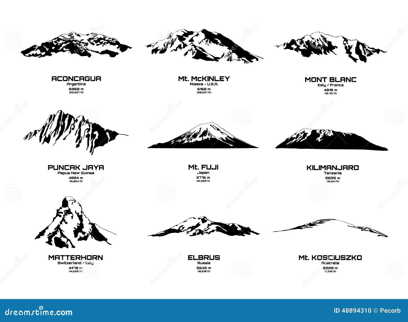 Esboce a ilustração do vetor das montanhas as mais altas dos continentes