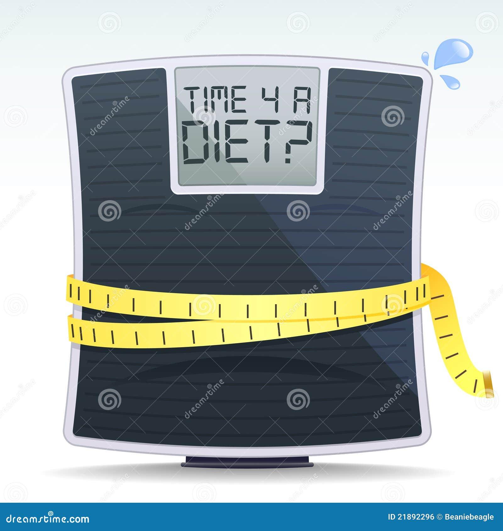 Escalas del exceso de peso