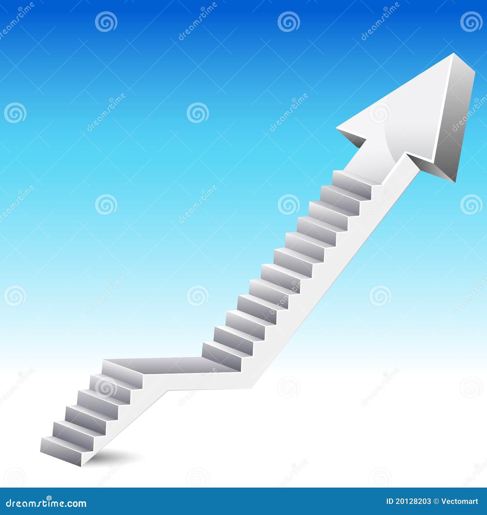 Escalier de flèche