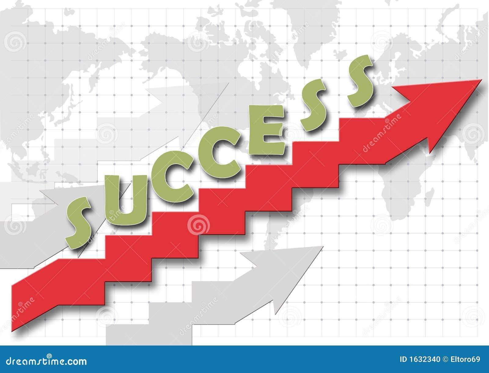 Escalier des succes