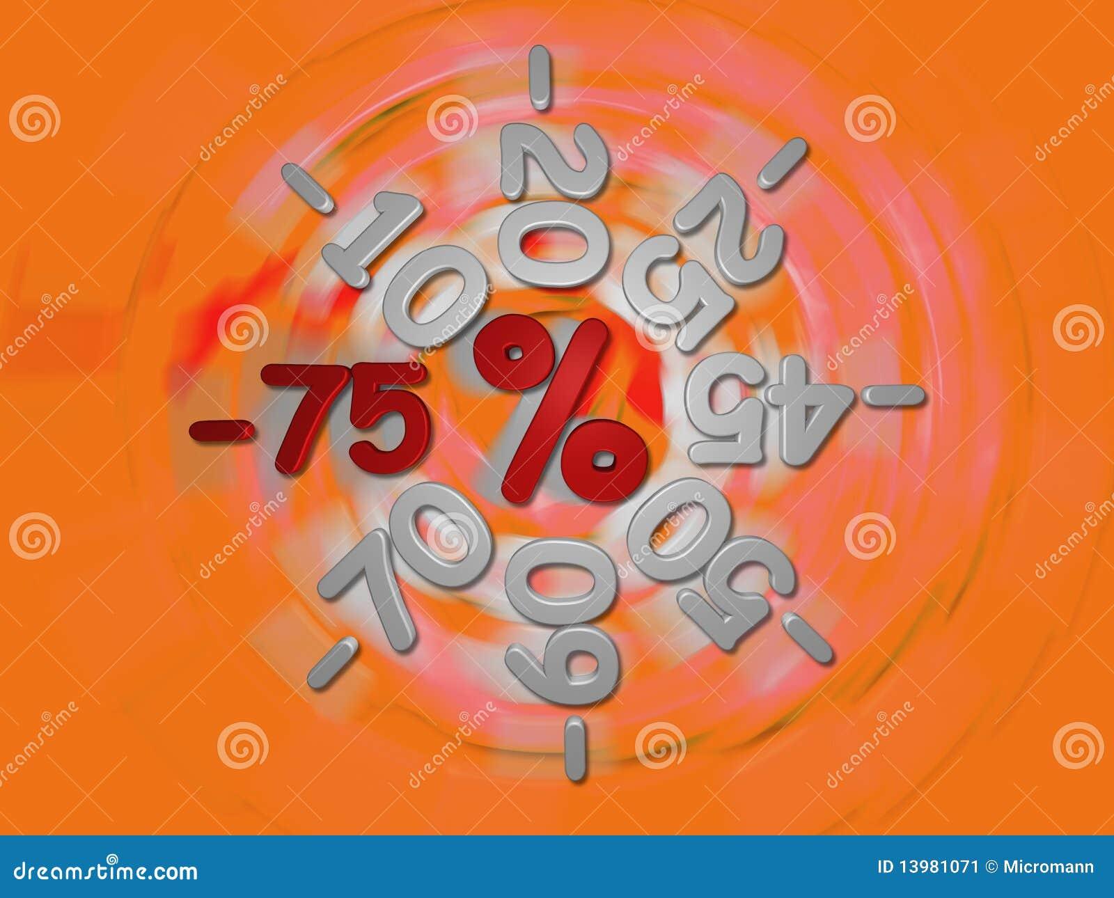 Escomptes -75 pour cent