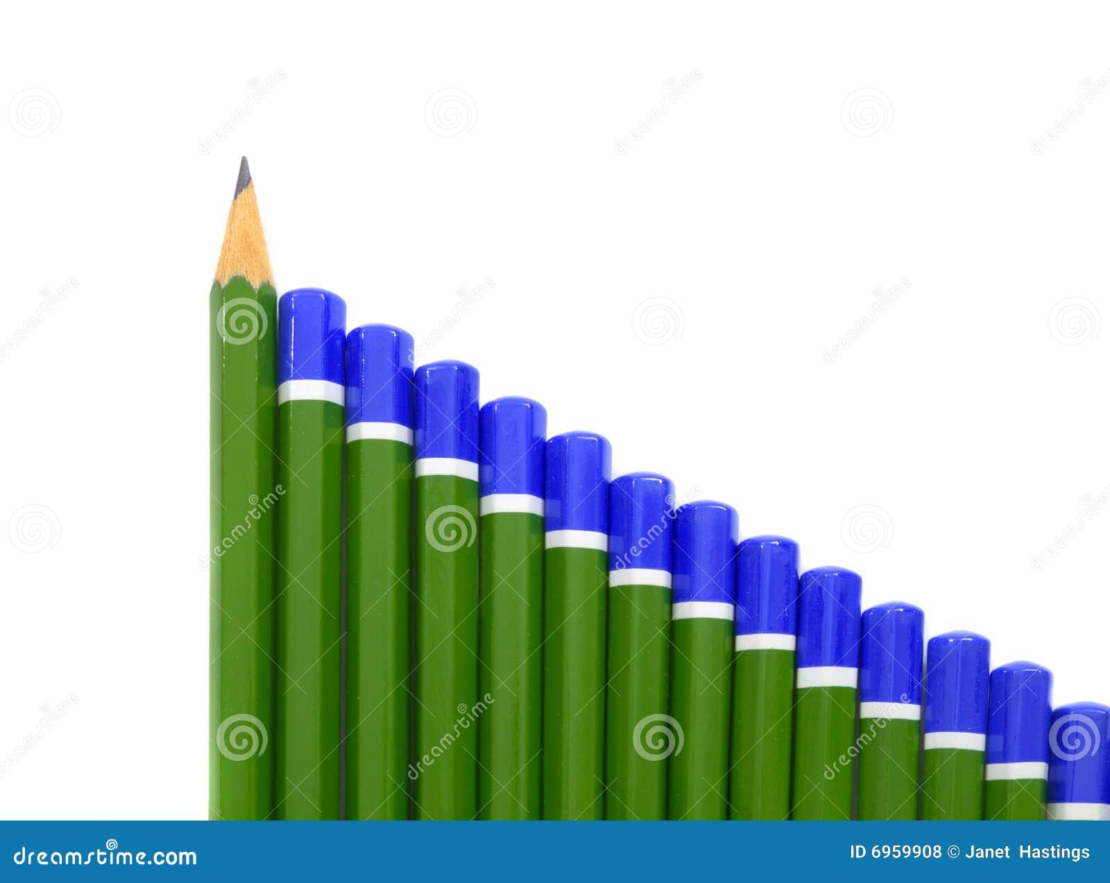 Escreva o gráfico de barra