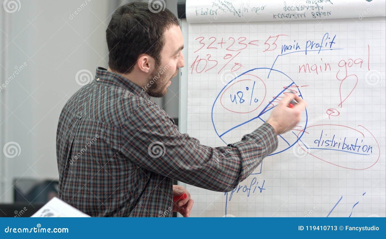 Escrita masculina do trabalhador de escritório em um flipchart com marcador