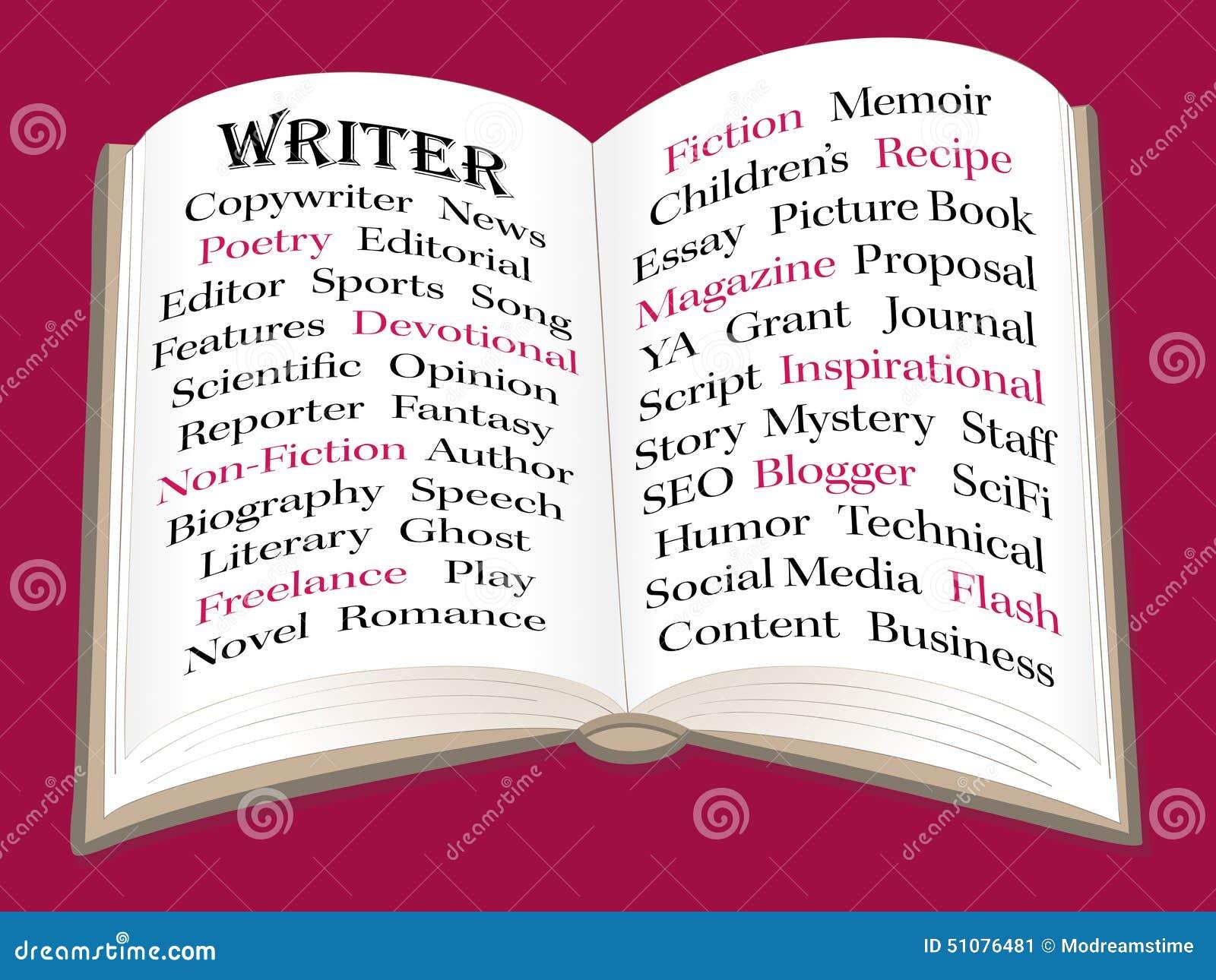 Escritor Infographic