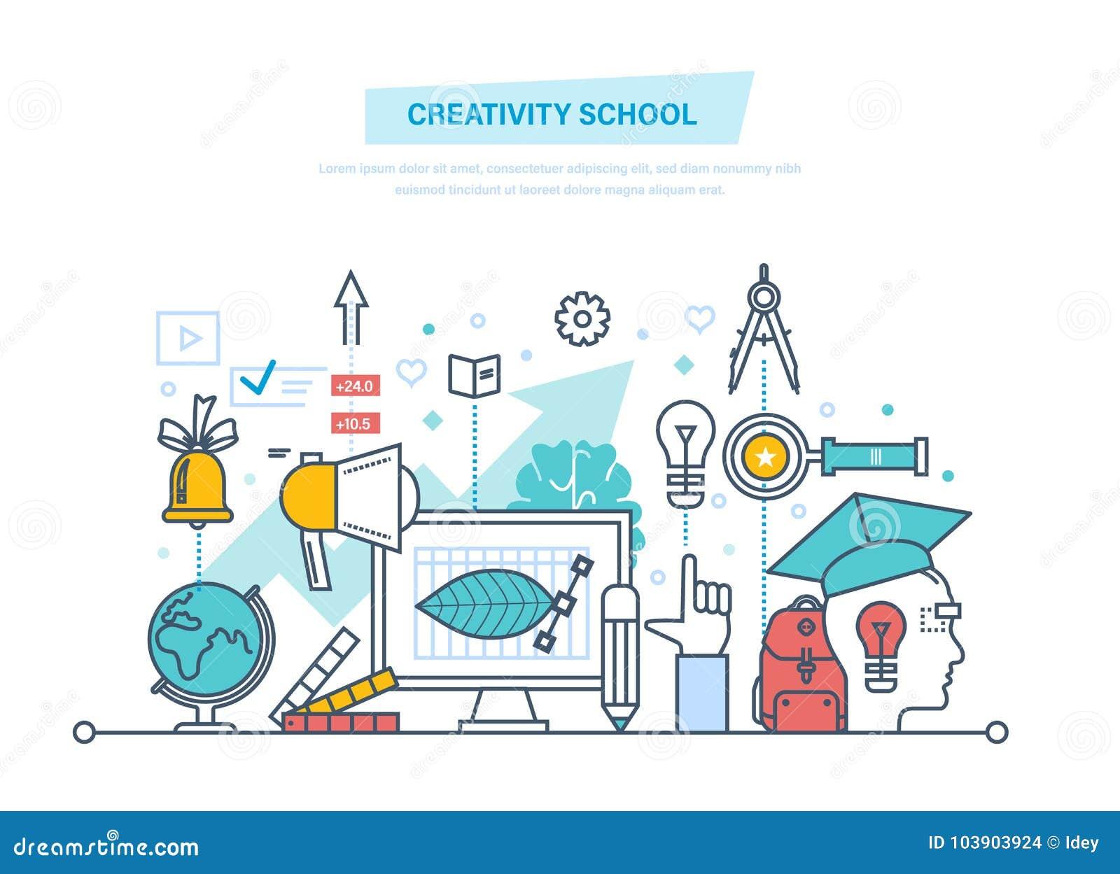 Escuela creativa Entrenamiento, aprendizaje a distancia de la creatividad, tecnología, conocimiento, enseñanza, educación