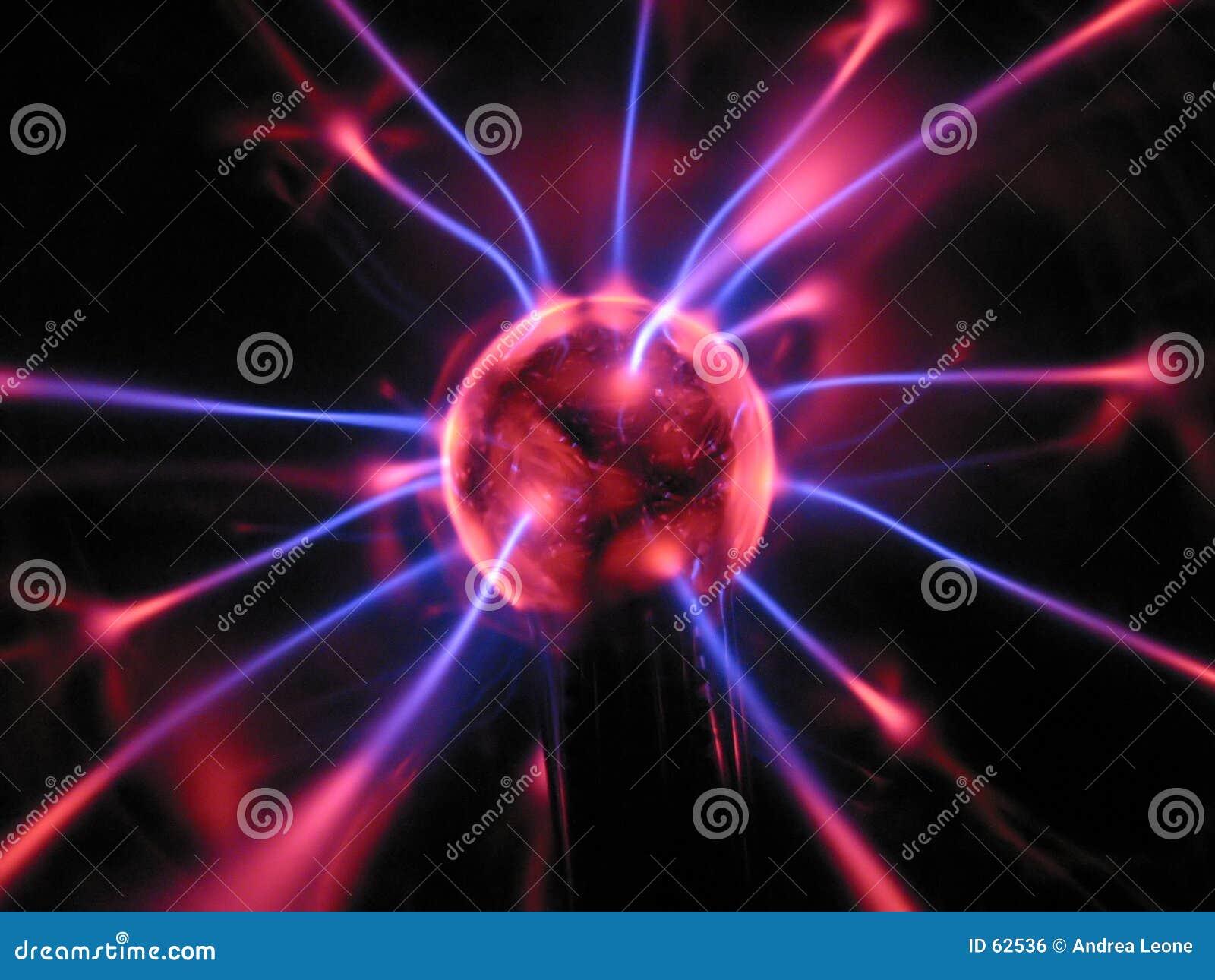 Esfera de la energía
