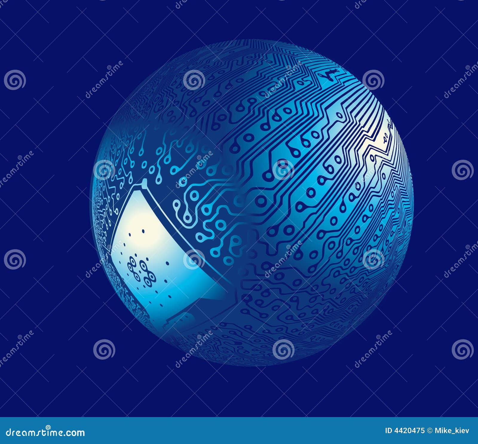 Esfera do Cyber