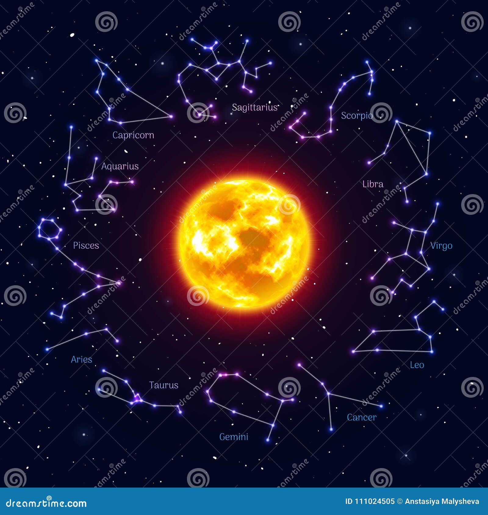 Esponga al sole i segni circondati dello zodiaco, fondo del cielo notturno, realistico